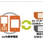 SIMロック解除の要否 そもそも不要な場合も多いのでご注意!
