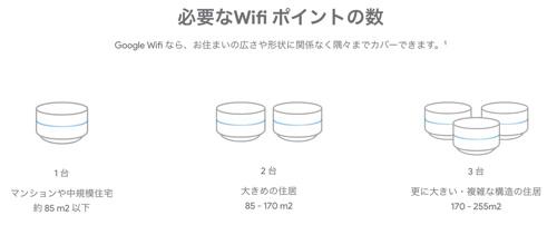 GoogleWifi2