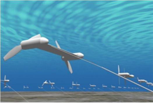 海流発電システム 事業性評価を実施